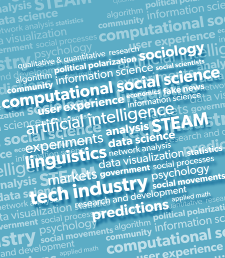 social science and tech word cloud