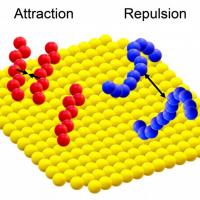 Graphic featuring yellow, red and blue balls