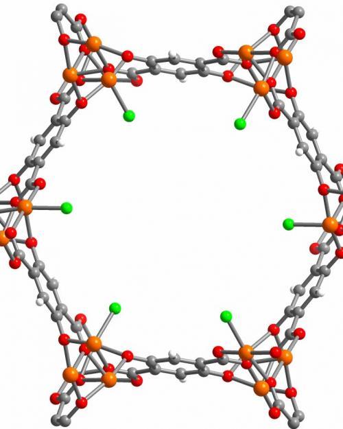 model of a molecule