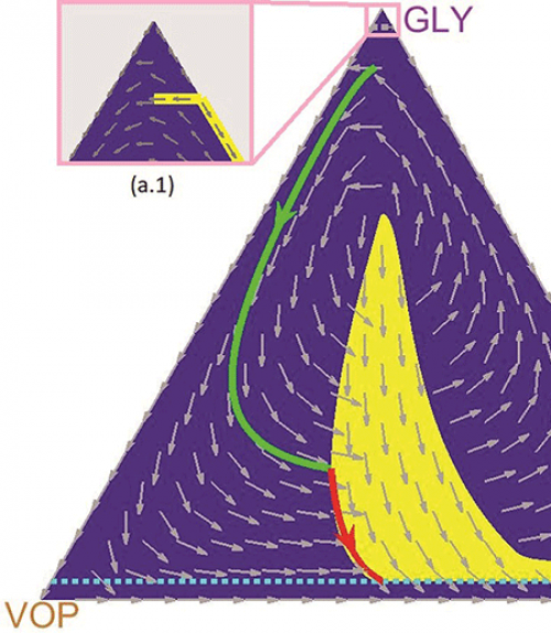 Diagram including a large purple triangle